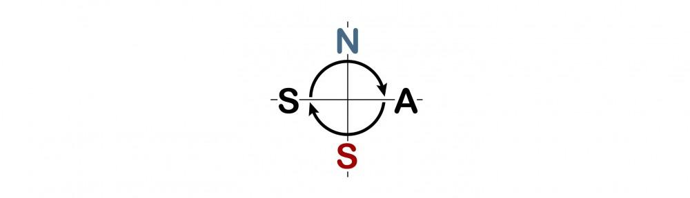 nordicsemiotics.org